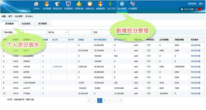 全新UGS大富豪棋牌游戏3.5版本 游戏加入透视控制 代理后台个人/带大富豪3.5授权系统插图(2)