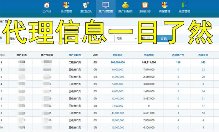 电玩城手机打鱼捕鱼代理游戏手游棋牌游戏开发大富豪架设平台买断插图(7)