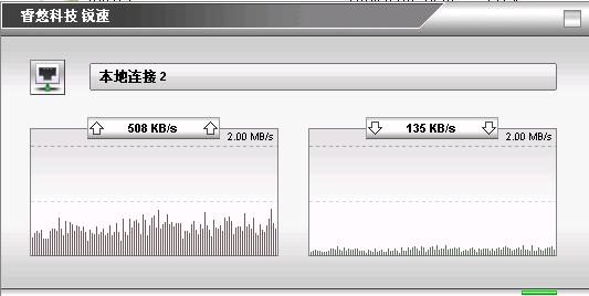 锐速windows绿色版 v1.6.16.0 32位/64位免费版-第1张