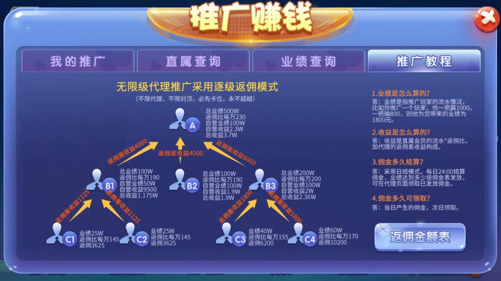 猫娱乐钻石版棋牌源码插图(5)