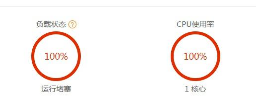 宝塔面板CPU占满100%,负载100%网站缓慢解决方法-第1张