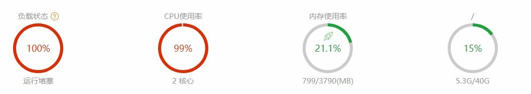 宝塔面板CPU占满100%,负载100%网站缓慢解决方法-第4张