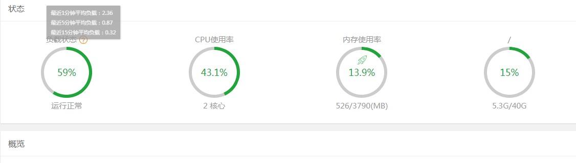 宝塔面板CPU占满100%,负载100%网站缓慢解决方法-第6张