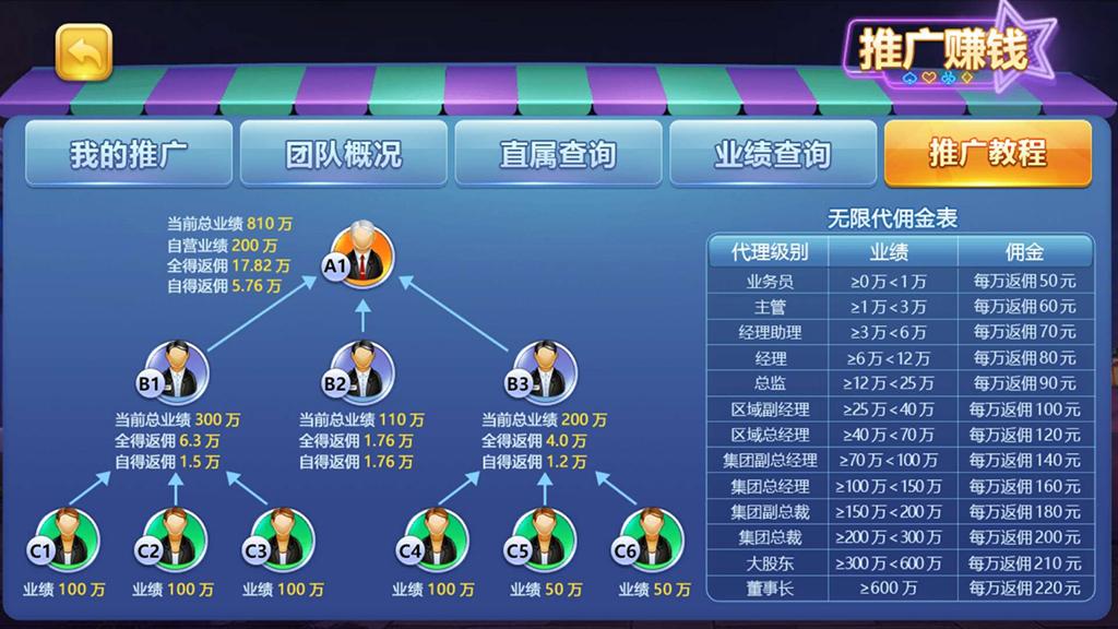 傲玩真金棋牌/爱玩互娱棋牌组件 游戏多+UI漂亮-第22张
