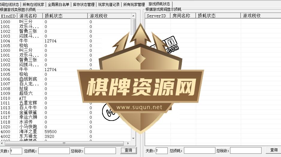 大富豪棋牌游戏运营GM管理工具-第3张